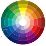 цветотип лето, цветотип осень, цветотип зима, цветотип весна, подходящие цвета, палитра, цветовой круг