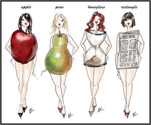 Стилист, имиджмейкер, Марина Мустафина, Консультация по фигуре, как скрыть недостатки фигуры, похудение и коррекция фигуры, тип фигуры, достоинства фигуры, недостатки фигуры, корректировка фигуры одеждой, как найти подходящие вещи, Типы фигур женщин, типы женских фигур, как определить тип фигуры, подобрать одежду по типу фигуры, платья по типу фигуры, типы фигуры что носить, гардероб по типу фигуры, как похудеть за 1 неделю,