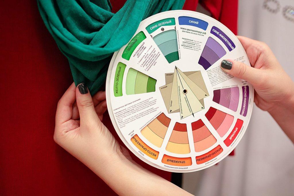 Круг иттена - сочетайте правильно цвета в одежде